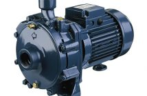 Global Rotary Pump Market