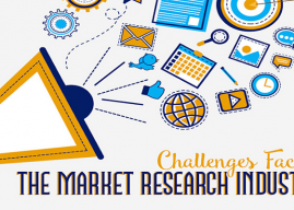 Increasing Demand In The Research Market Outlook: Ken Research