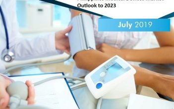 Philippines Medical Devices Market Cover Page