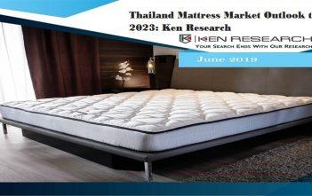 Thailand Mattress Market