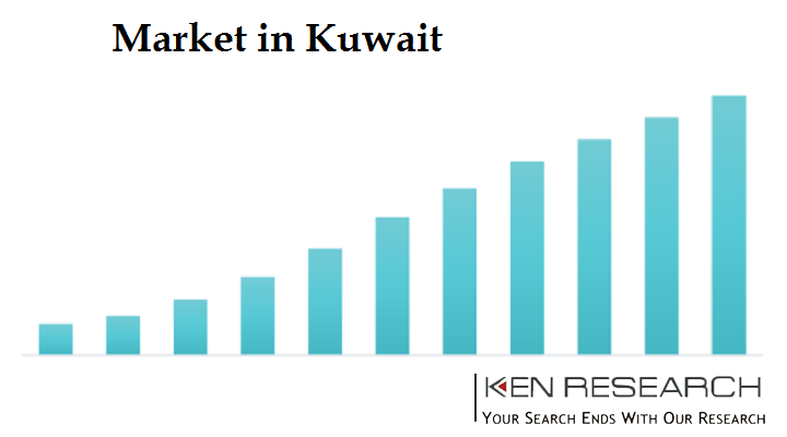 market in the Kuwait