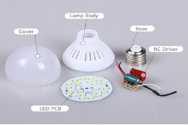 Global LED Materials Market Research Report