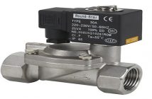 Global Solenoid Valves Market