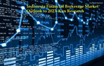 Indonesia Financial Brokerage Market