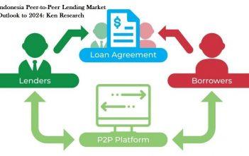 Indonesia P2P Lending Market