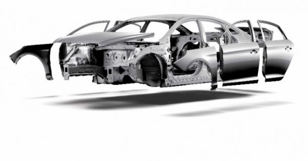Latin America Automotive Composite Materials Market