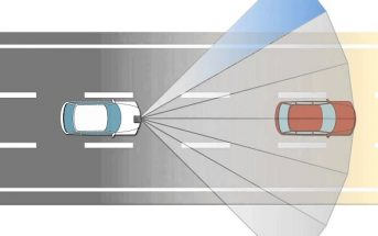 Middle East Automotive Radar Market