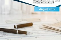 Philippines Financial Brokerage Market Cover Page