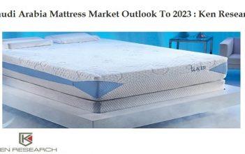 Saudi Arabia Mattress market