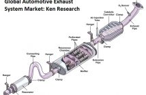 Global Automotive Exhaust System Market