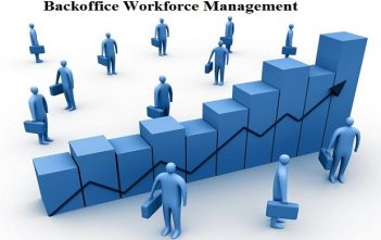 Global Backoffice Workforce Management Market Research Report