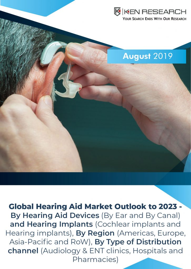 Global Hearing Aid Market Cover Page