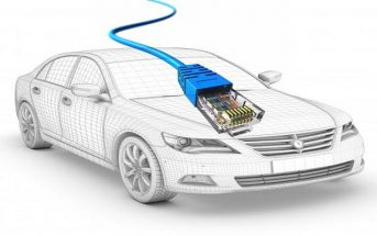Global In-Vehicle Ethernet Market Research Report