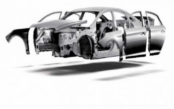 Global Insights on Automotive Composite Materials Market