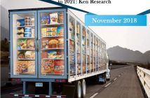 Indonesia Cold Chain Market