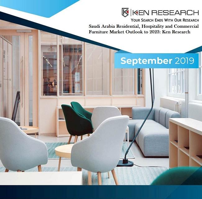Saudi Arabia Furniture Market