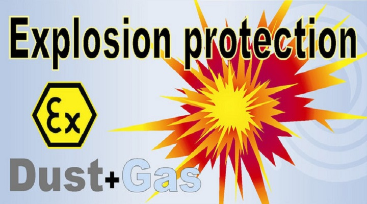 World Explosion Protection Market Research Report
