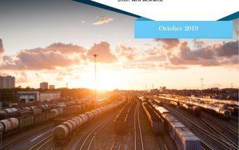 Africa Freight Forwarding Market