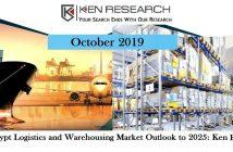 Egypt Logistics and Warehousing Market