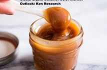 Global Liquid Caramel Color Market
