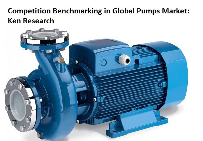 Global Pumps Market