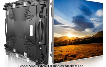 Global Small Pitch LED Display Market