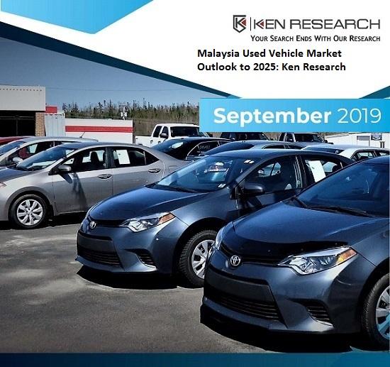 Malaysia Used Vehicle Market