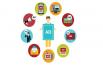 Middle East online advertising Market