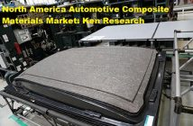North America Automotive Composite Materials Market