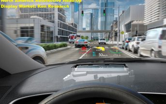 North America Automotive Head-Up Display Market