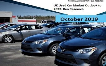 UK Used Car Market