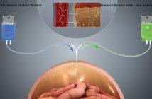 World Peritoneal Dialysis Market