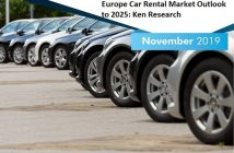 Europe Car Rental Industry