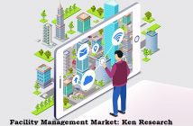 Facility Management Market Analysis