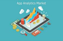 Global App Analytics Market
