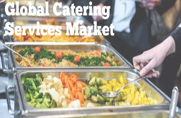 Global Catering Market