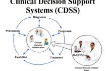 Global Clinical Decision Support Systems Market