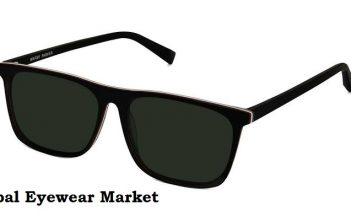 Global Eyewear Market Analysis