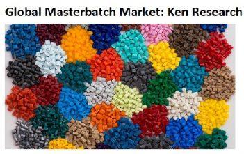 Global Masterbatch Market