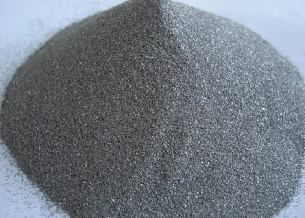 Global Titanium Powder Market