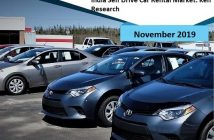 India Self Drive Car Rental Market