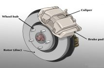 World Brake Pads Market Research Report