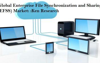 Global Enterprise File Synchronization And Sharing Market