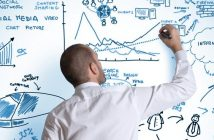 Global Strategy Consulting Market