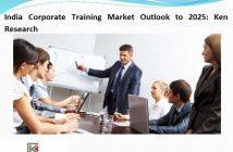 India Corporate Training Market