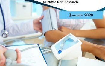 Brazil Medical Device Market