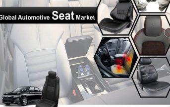 Global Automotive Seats Market