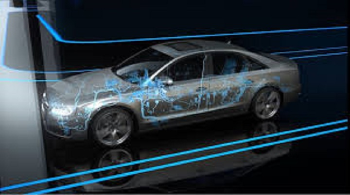 Global Automotive Shielding Market