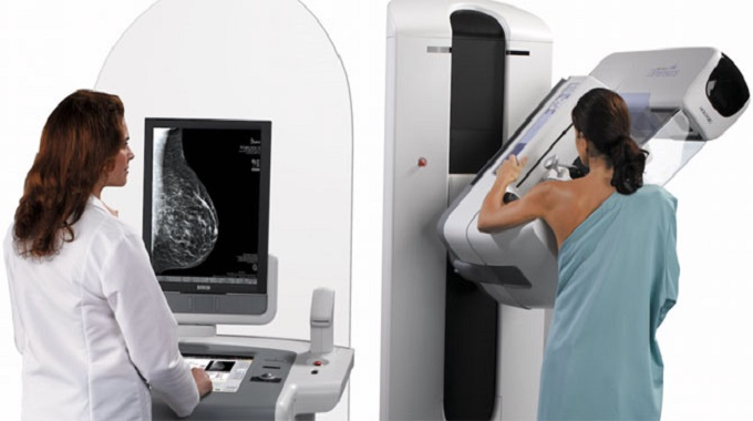 Global Breast Imaging Market