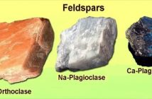 Global Feldspar Market